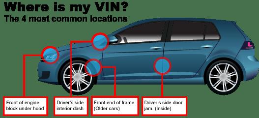 Lost Car Keys, Auto Locksmith Wollongong